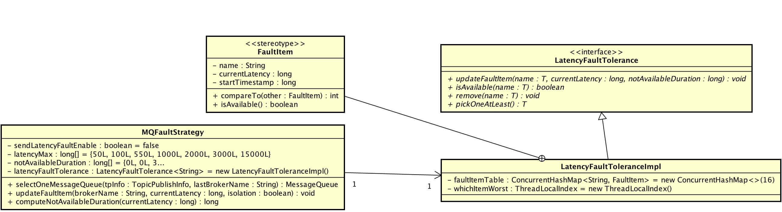 Latency类图