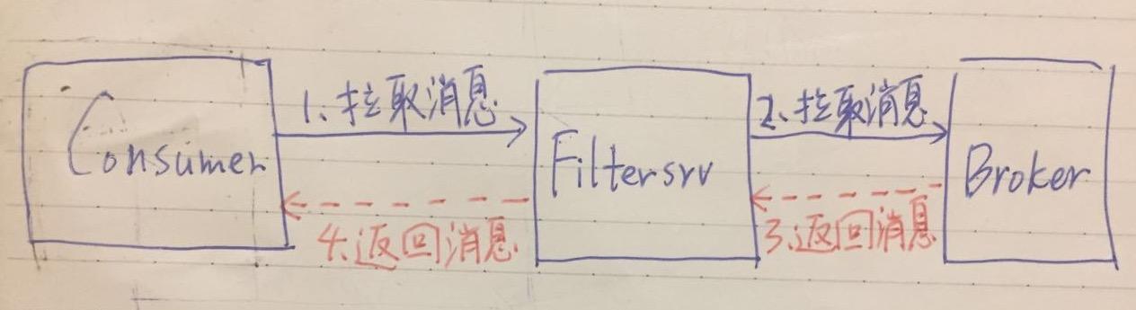 Filtersrv.png