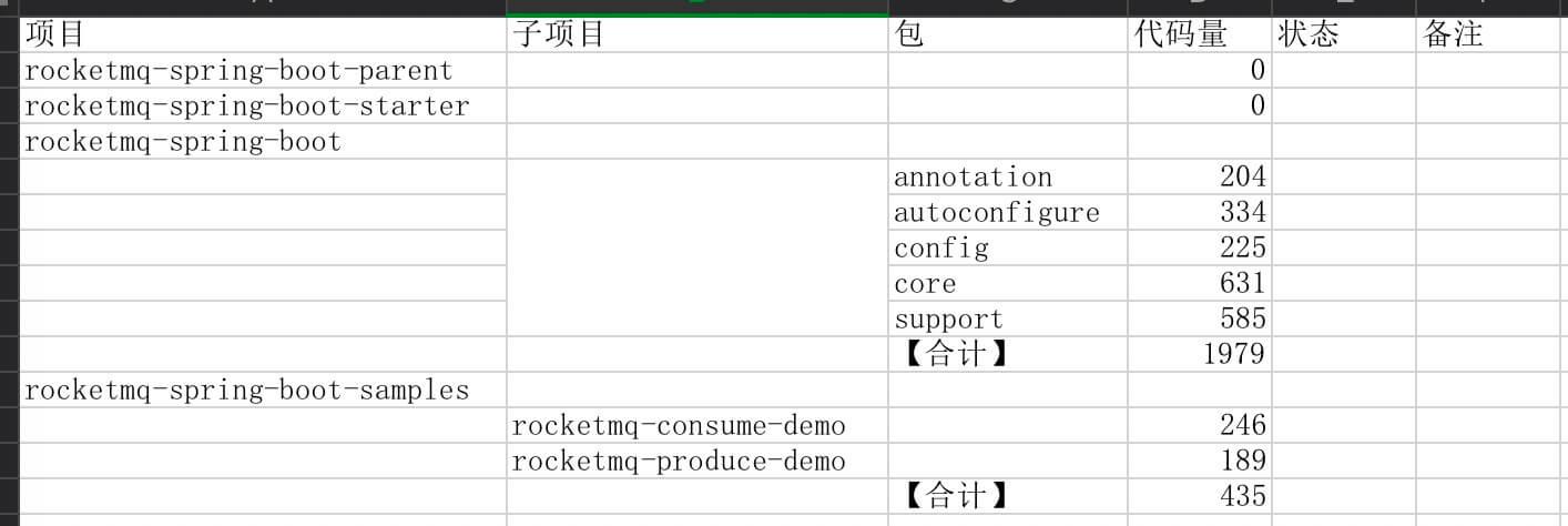 Shell 脚本统计代码量