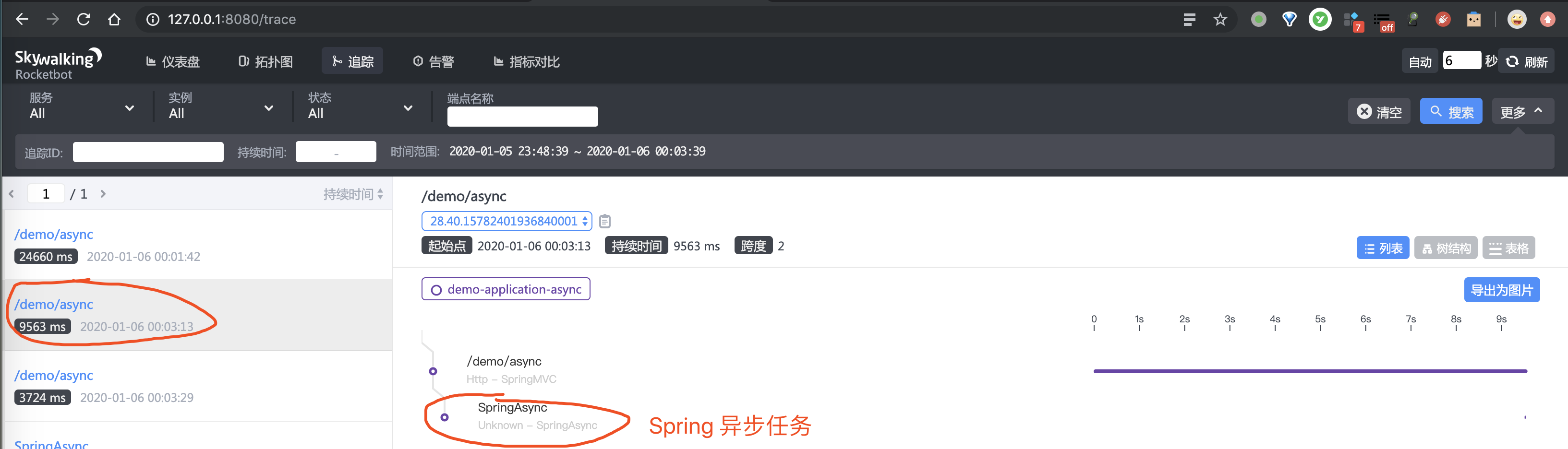Spring 异步任务的链路追踪