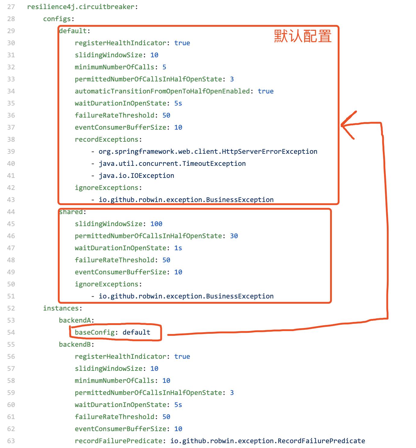 `resilience4j.circuitbreaker.configs` 示例