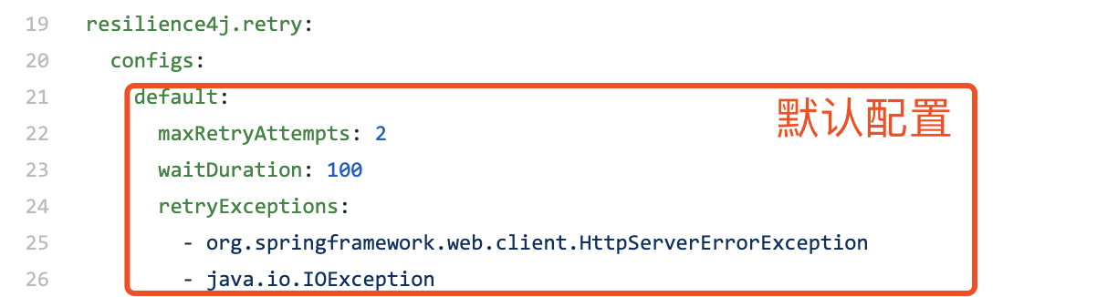 `resilience4j.retry.configs` 示例