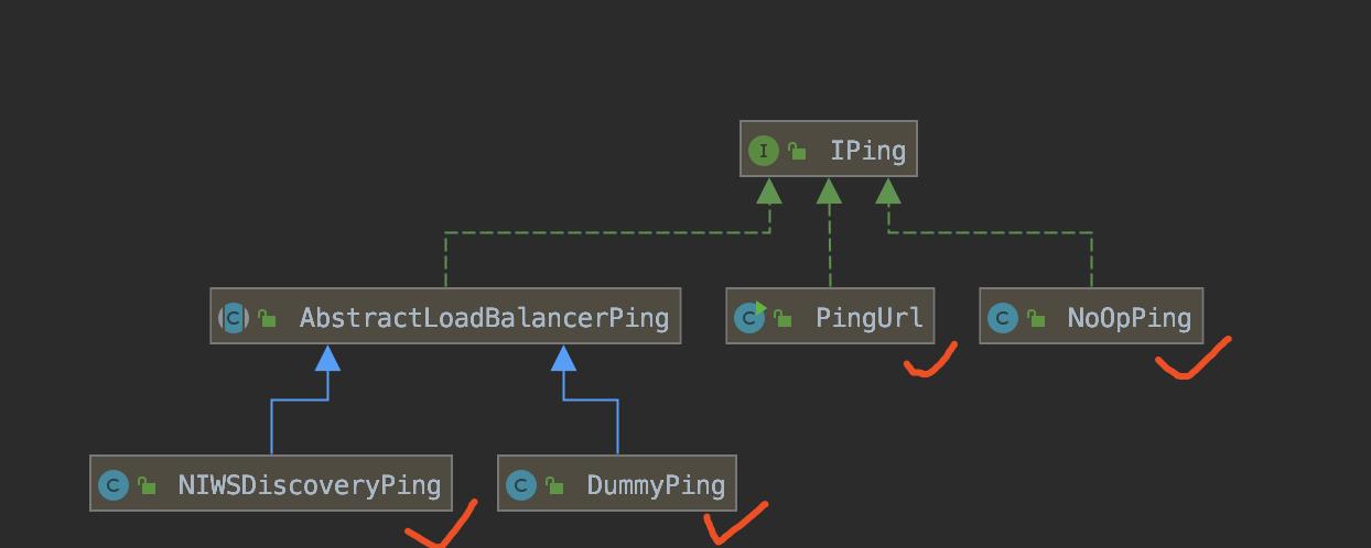 IPing 类图