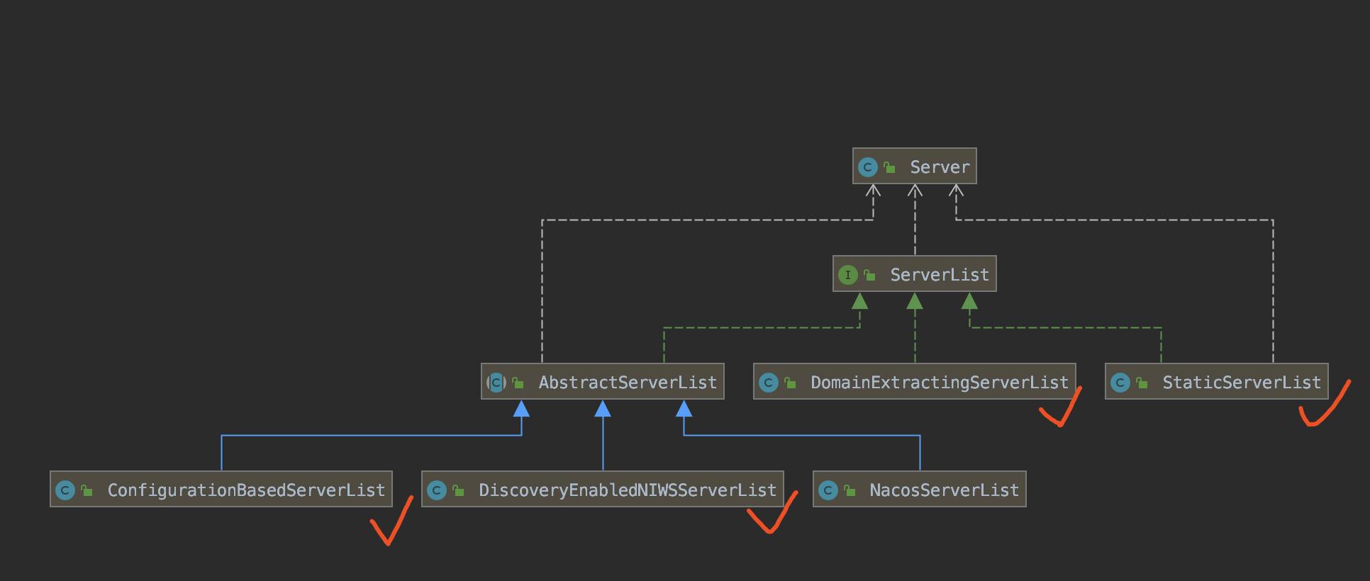 ServerList 类图