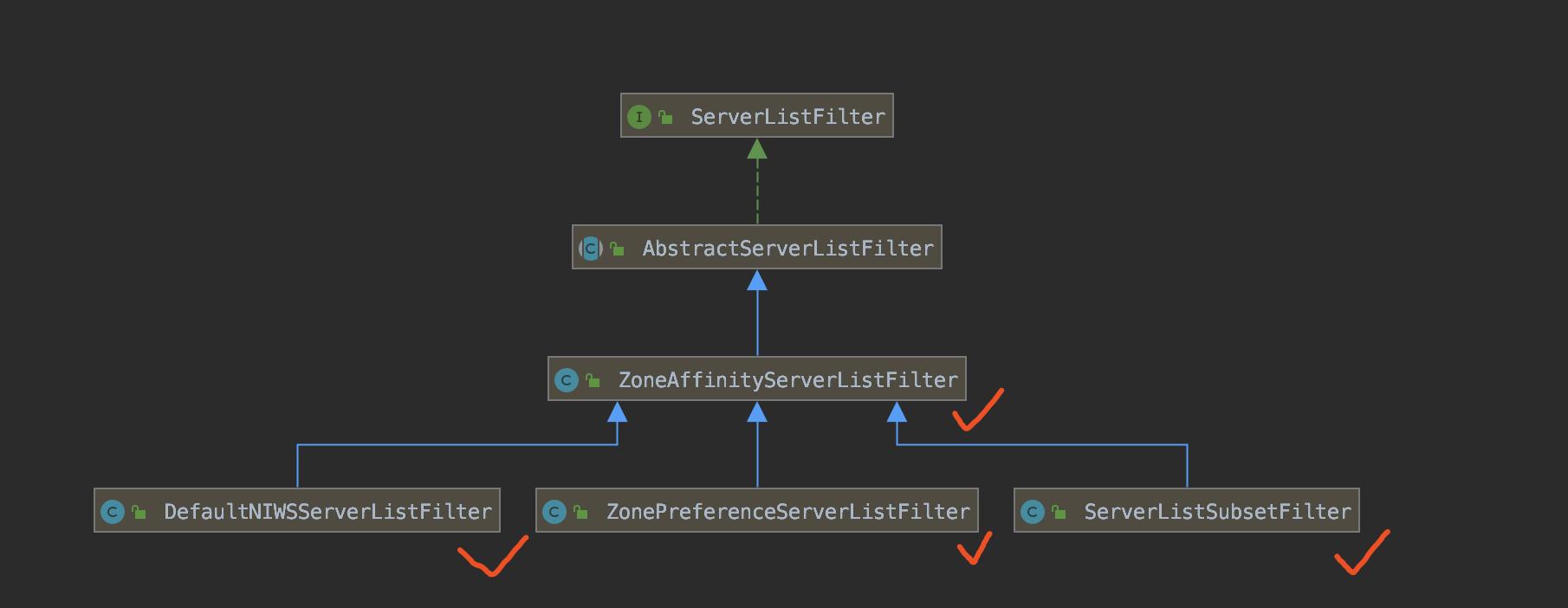 ServerListFilter 类图