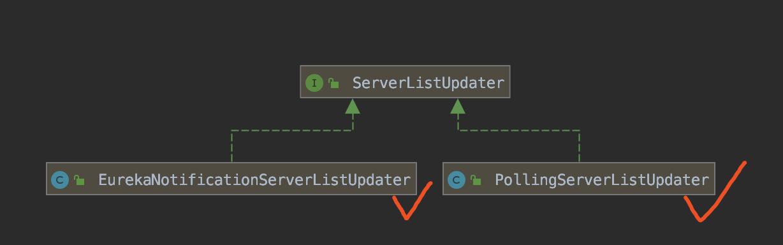 ServerListUpdater 类图
