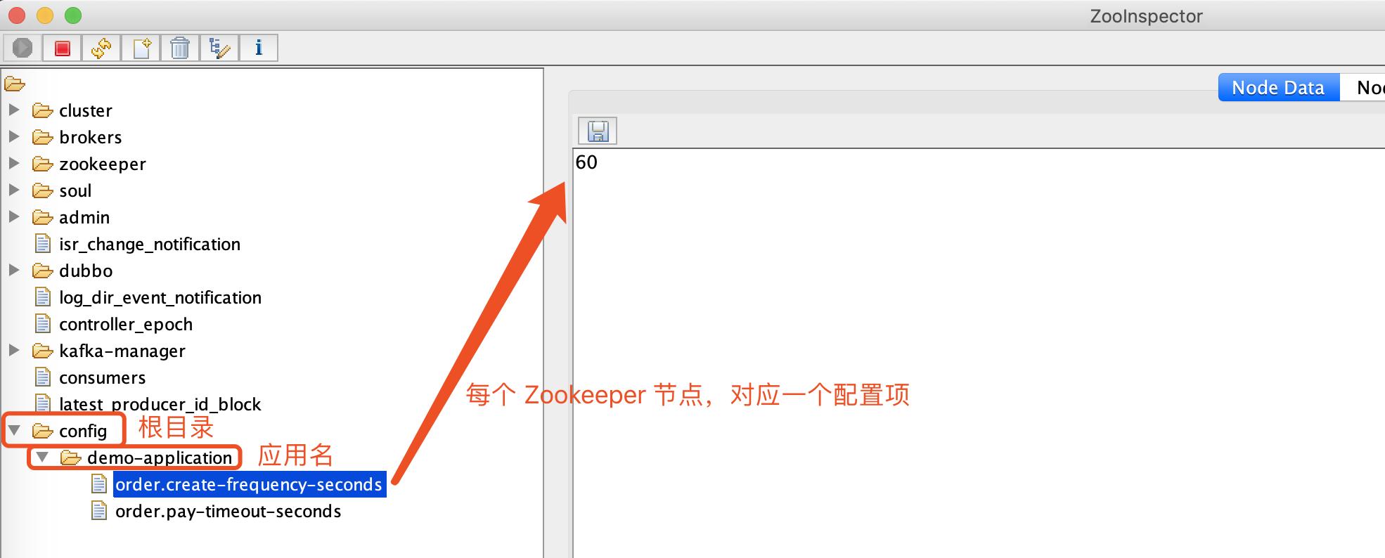 Zookeeper Config 配置项的示例