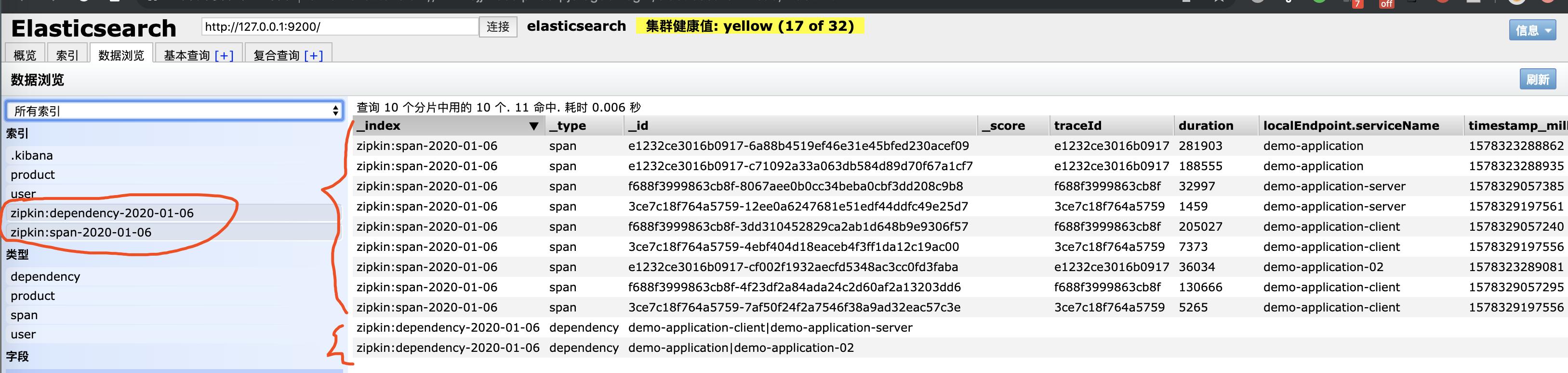 Zipkin UI —— 依赖数据